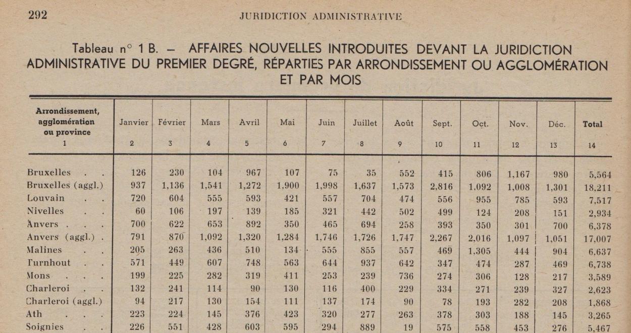 CEGES A 319 Statistique judiciaire 2